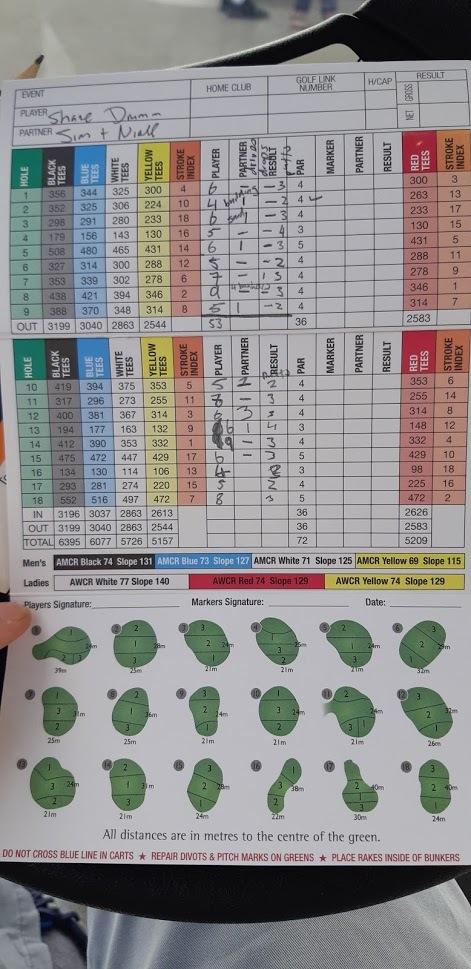 The Cut Mandurah Golf Course Western Australia - Scorecard